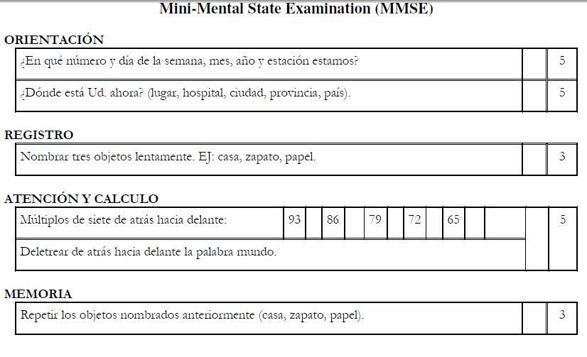 Fonoaudiología: Salud Y Educación: MINIMENTAL STATE EXAMINATION- Folstein