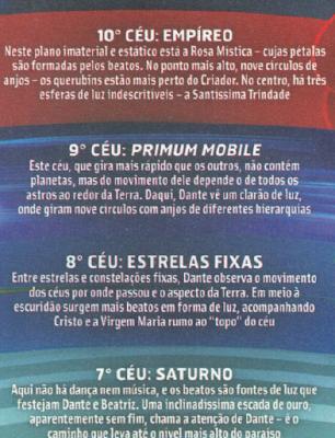 Empirio primum mobile fixas saturno - céu de Danti Alighieri Divina comédia