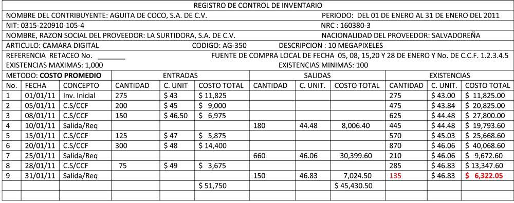 CONTROL DE INVENTARIOS.
