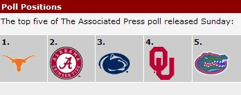 The Top 5 of the Oct 12, 2008 AP College Football Poll