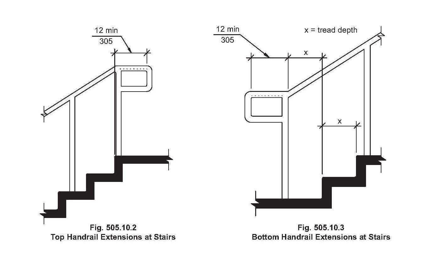 Ada Stair Handrail Requirements Pictures To Pin On Pinterest PinsDaddy