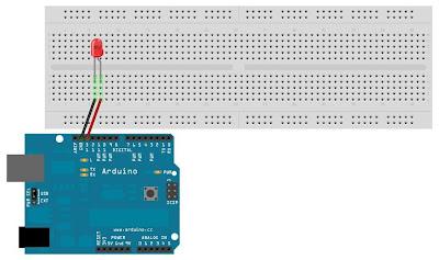 Todo sobre Arduino. Tutoriales sobre Arduino
