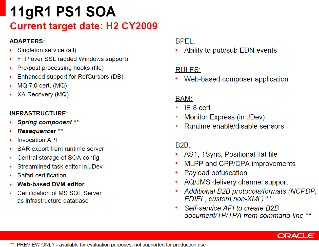 Oracle soa adf oracle soa suite 11g roadmap the new features of ps1 like soa composer spring preview support invocation api 1betcityfo Image collections