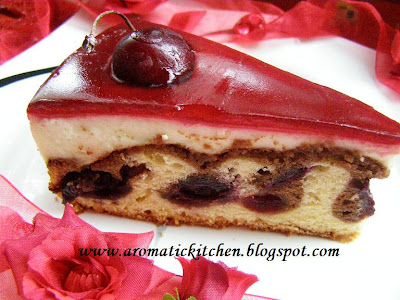 Cakes Recipe