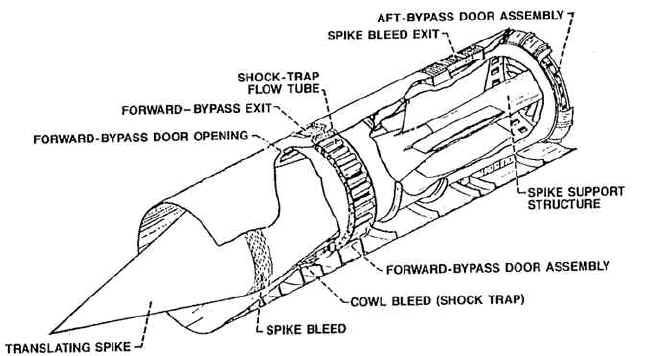 sr 71 engine diagram talha ali fa 18trb  talha ali fa 18trb