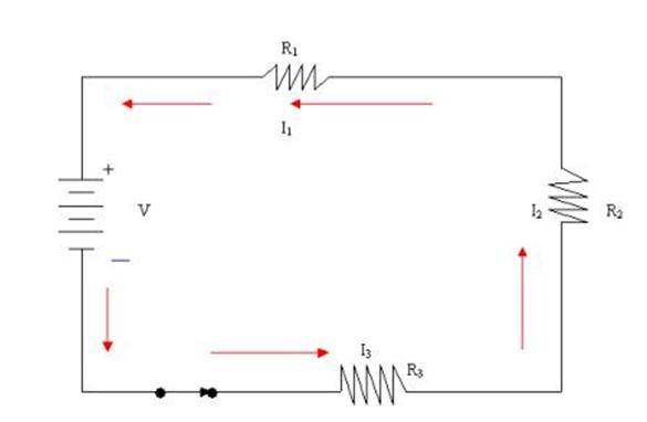 electronica y electricidad industrial  tipos de circuito