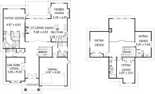 Prefabrik evler prefabrik ev fiyatları prefabrik ev modelleri