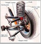 Cursos de mecánica y electricidad del automóvil (II).pdf