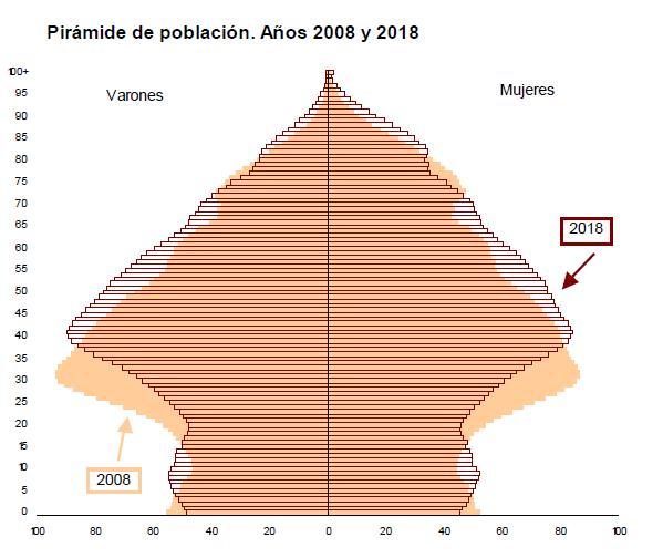 geografia espanya: