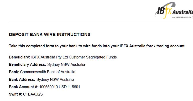 Ibfx australia forex