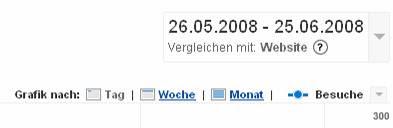 google analytics datum