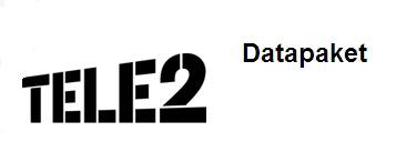 Tele2 kundtjänst uppsägning