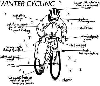 Winter Riding Winter cycling