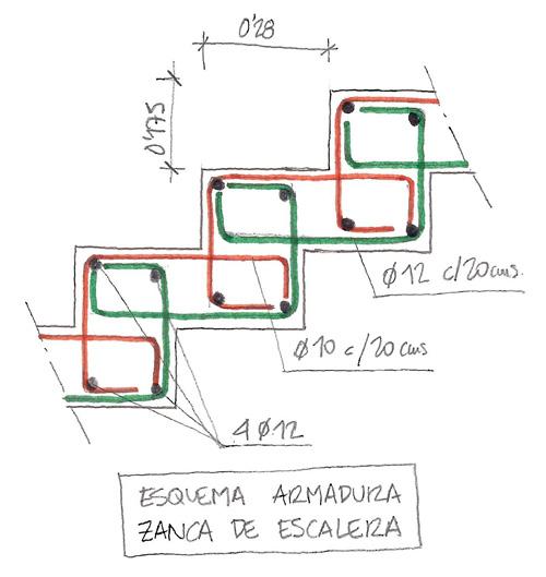 Equipo aparejador arquitectos t cnicos zancas escalera for Planos de escaleras de concreto armado