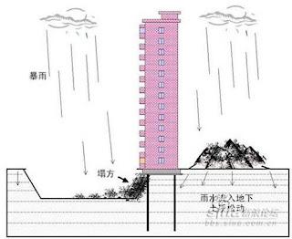 equipo aparejador - Arquitectos Técnicos - edificio caído_05