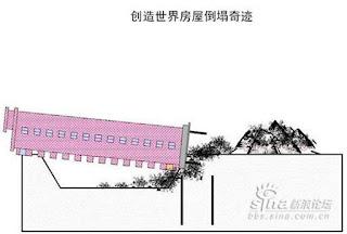 equipo aparejador - Arquitectos Técnicos - edificio caído_07