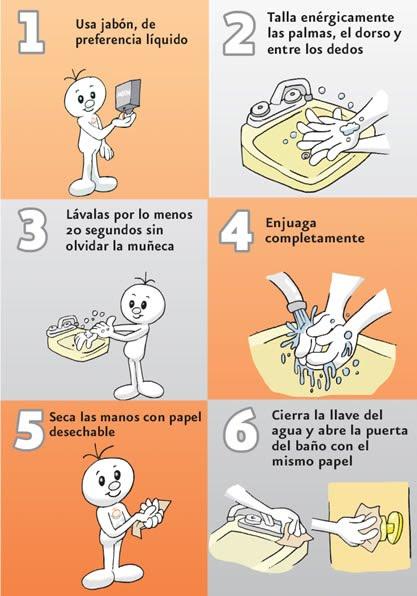 cakeface normas de higiene On normas de higiene personal en la cocina