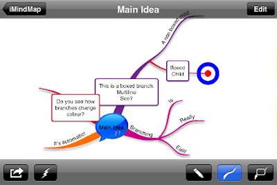 Mind mapping iPhone