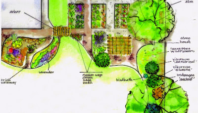 Garden Design for Gloria