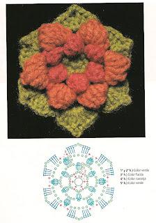 squar de croche flor