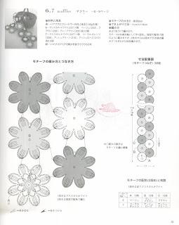 gráfico de cachecol flores