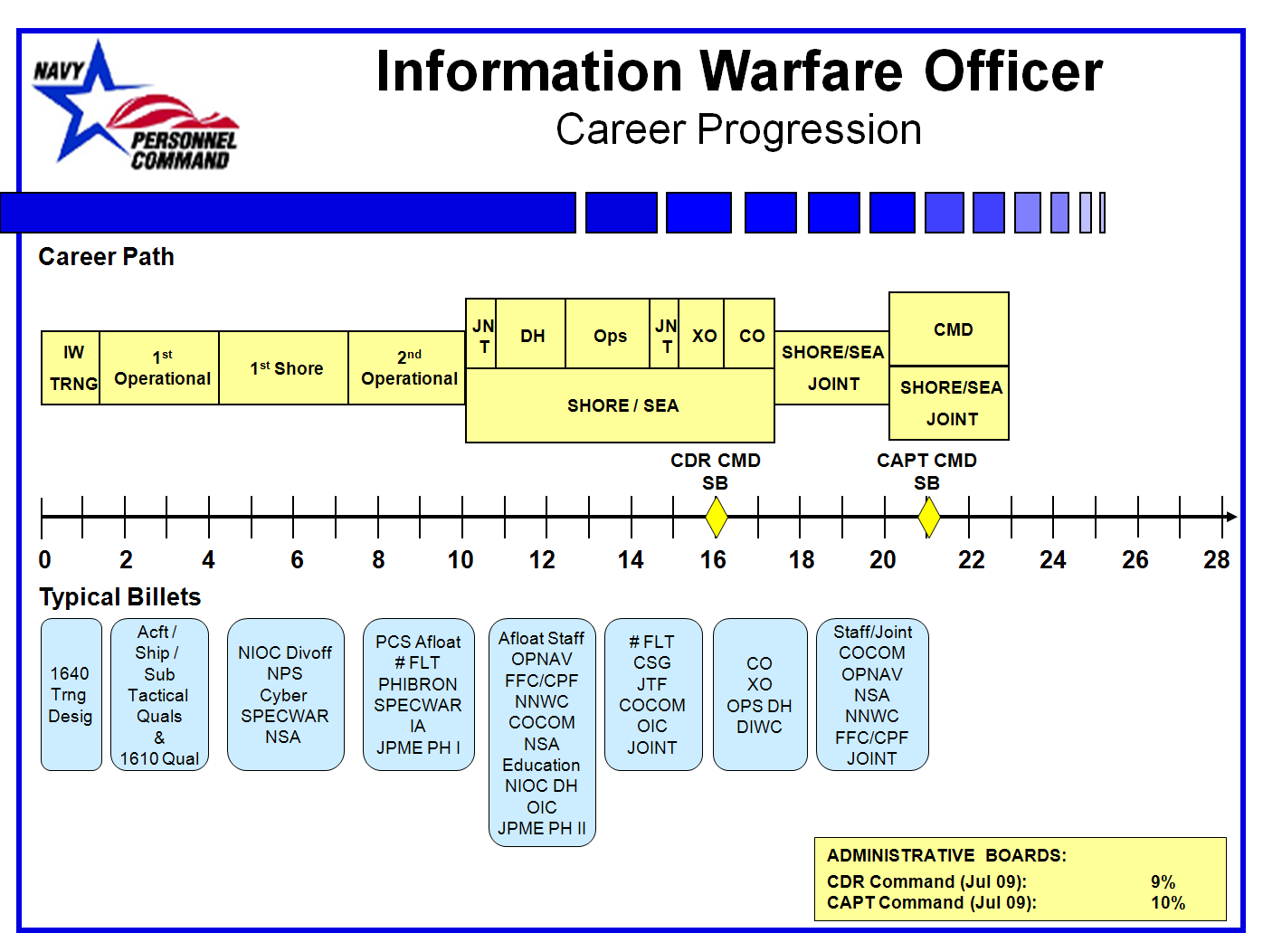 information warfare Information warfare (iw) is one of the hottest topics in current discussions of battlefield and geopolitical conflict it has been addressed in writings.