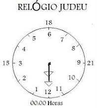 Relogio Judeu