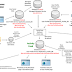 Sharepoint 2010 social networking feature diagram