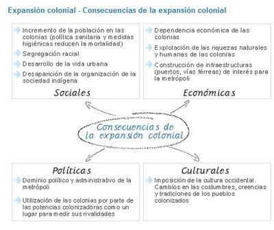 que es imperialismo pdf free