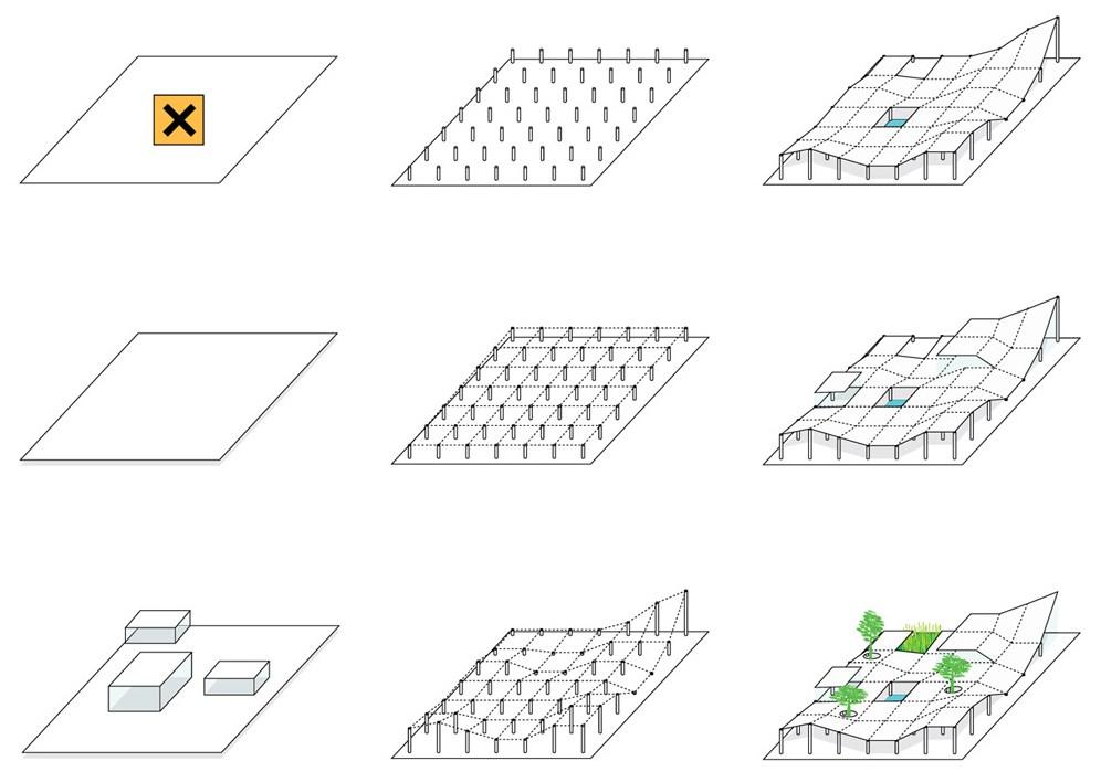 El jard n de mi casa apuesta por la arquitectura y la for Tipos de arquitectura