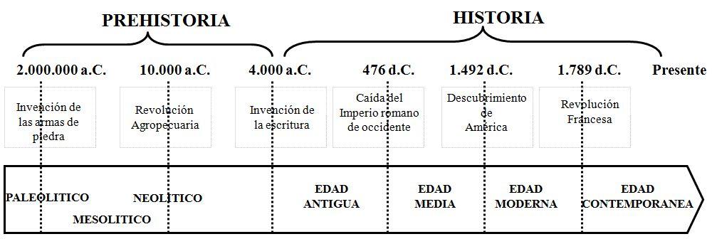 external image Eje+HU.JPG
