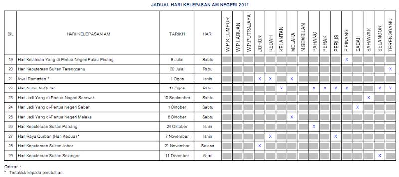Senarai Cuti Umum Dan Cuti Sekolah 2011 | Seluruh Negeri Dalam