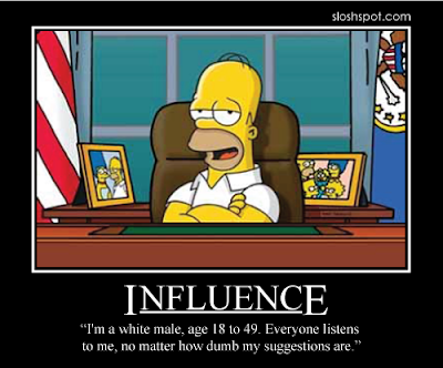 the simpsons and its influence in Do you think the simpsons has a place in the school curriculum or should the  school change its media module what can cartoons like the.