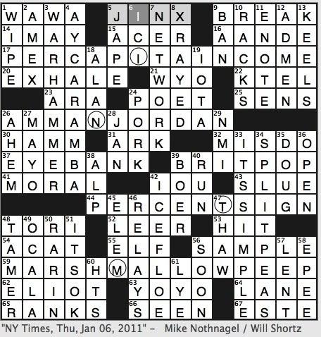 Rex Parker Does The NYT Crossword Puzzle Danish Kroner