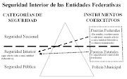 Clic para agrandar imágenes mapa de mexico en ingles
