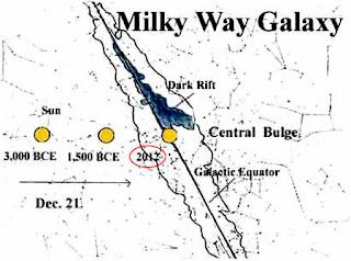 Imagen simulada del ecuador galáctico