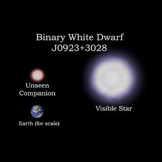Ilustración artística que compara los tamaños de las dos estrellas del sistema binario J0923+3028 con el de la Tierra
