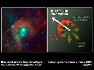 Imagen que muestra cómo el telescopio Spitzer pudo demostrar que las estrellas Cefeidas que se utilizan como 'candelas estándar' para medir grandes distancias en el Universo se encogen.