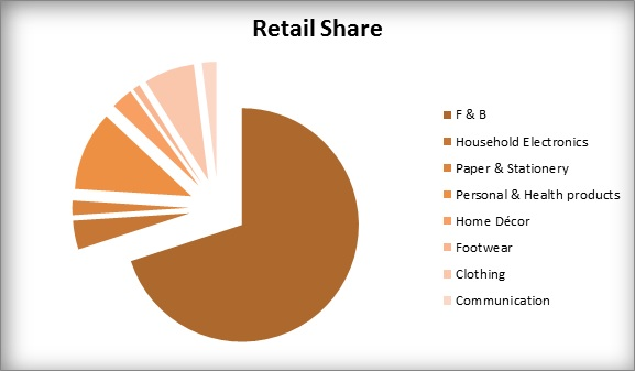 study on retail penetration Market penetration refers to the successful selling of a product or service in a  specific market  developing a new marketing strategy to entice more customers  to purchase or continue purchasing become  of the relevant population that  has purchased a given brand or category at least once in the time period under  study.