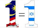 """<a href=""""http://mohdrohan.blogspot.com/2009/10/1malaysia-1agama.html"""">Klik Pada Imej Atau Teks</a>"""
