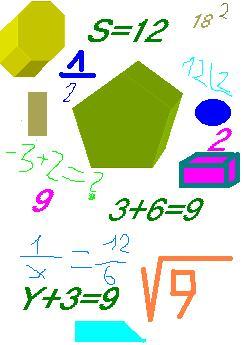 ... : Metode Belajar Matematika: Cara Menguasai Rumus Cepat Matematika