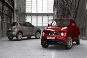 What Car Nissan Juke Review