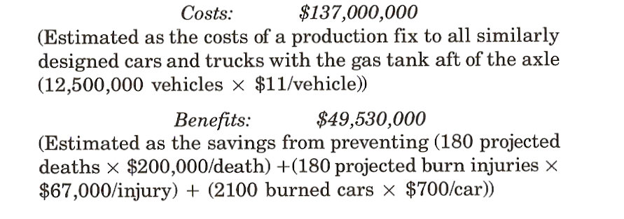 cost benefit analsis of ford pinto