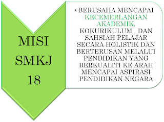 MISI SMKJ18