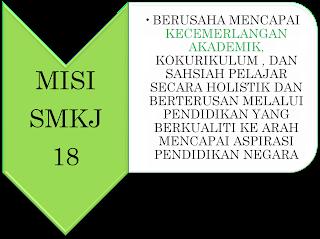 MISI SMKJ18