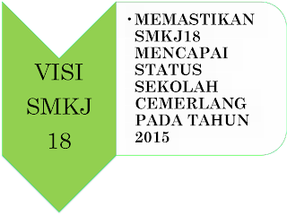 VISI SMKJ18