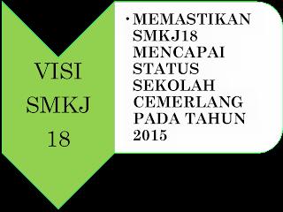 VISI SMKJ18