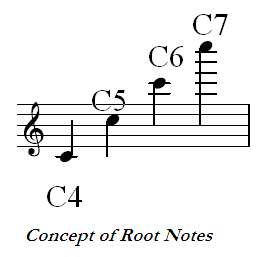 root note in music