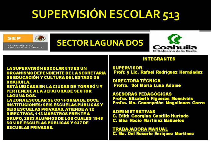 ESCUELAS PRIMARIAS ESTATALES SUPERVISION ESCOLAR 513