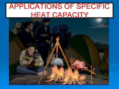 CHAPTER 4: HEAT: 4.2 Specific Heat Capacity - Applications